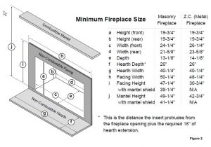 Sample Fireplace Clearances