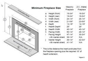 Sample Fireplace Clearances