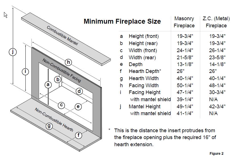 Gas Fireplace Framing Code Ideas
